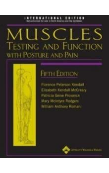 Muscles Testing and Function With Posture and Pain 5th ISE